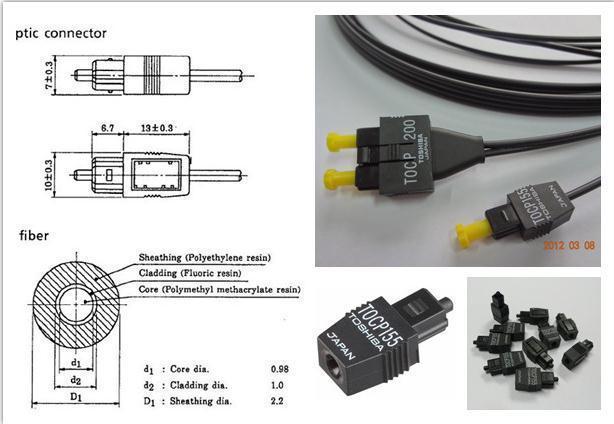 TOCP155 TOCP200 TOCP255 TOCP100 TOSHIBA FIBER CABLE